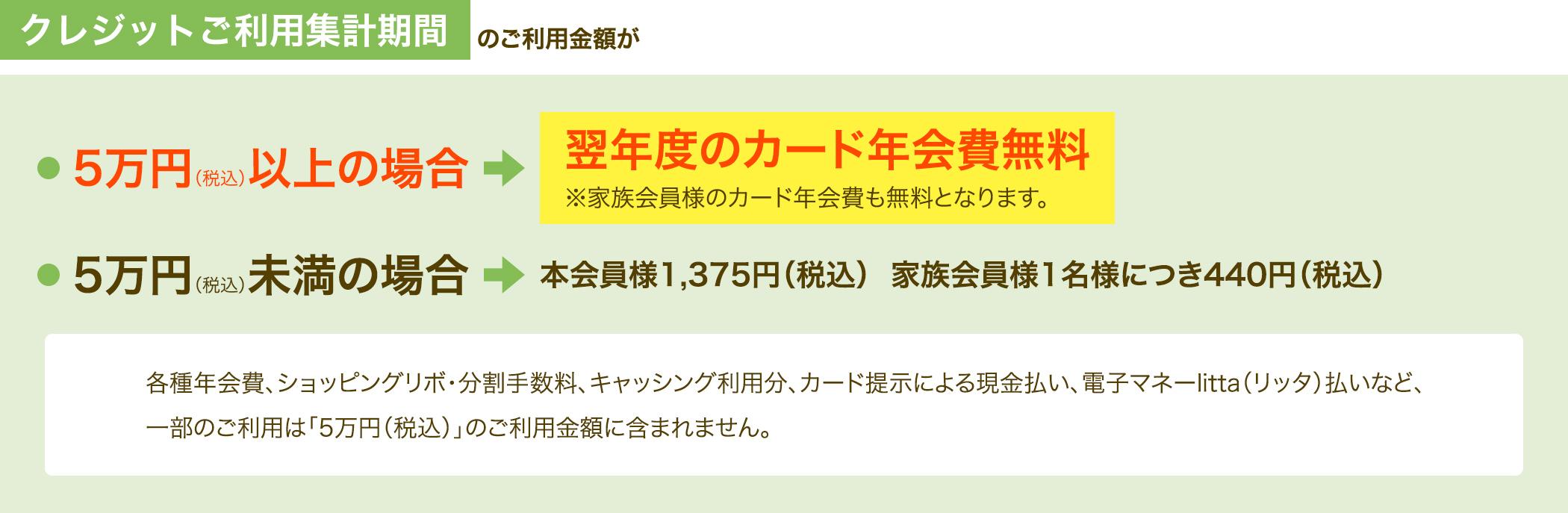 締め日 ペルソナ カード